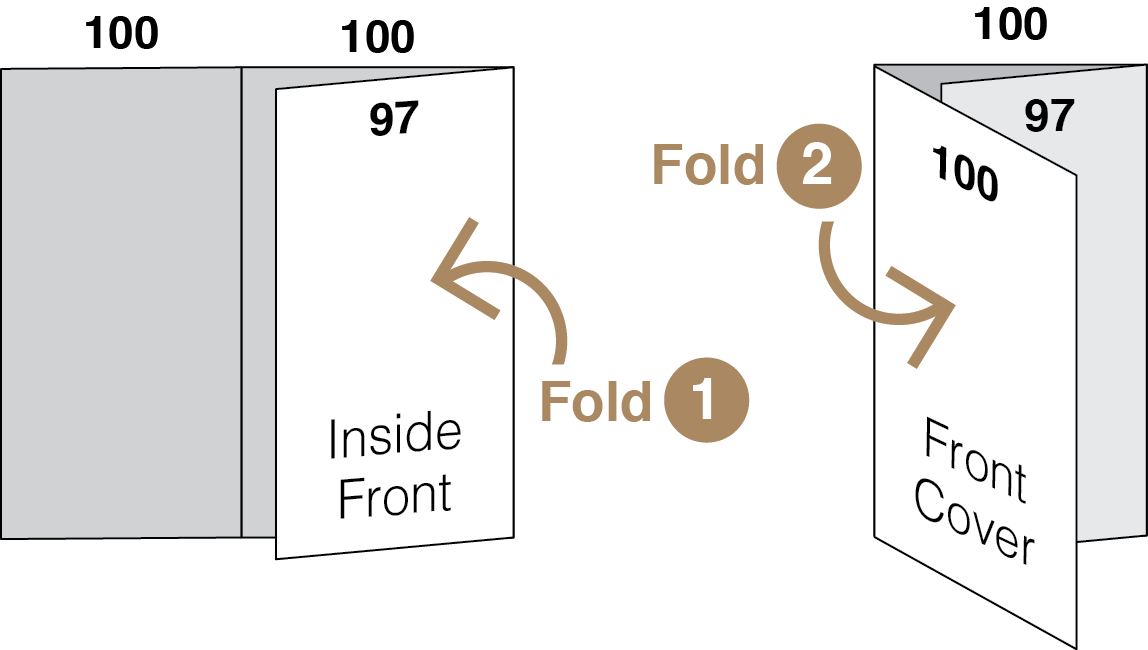 Designing for Folds - Check Trifold Step