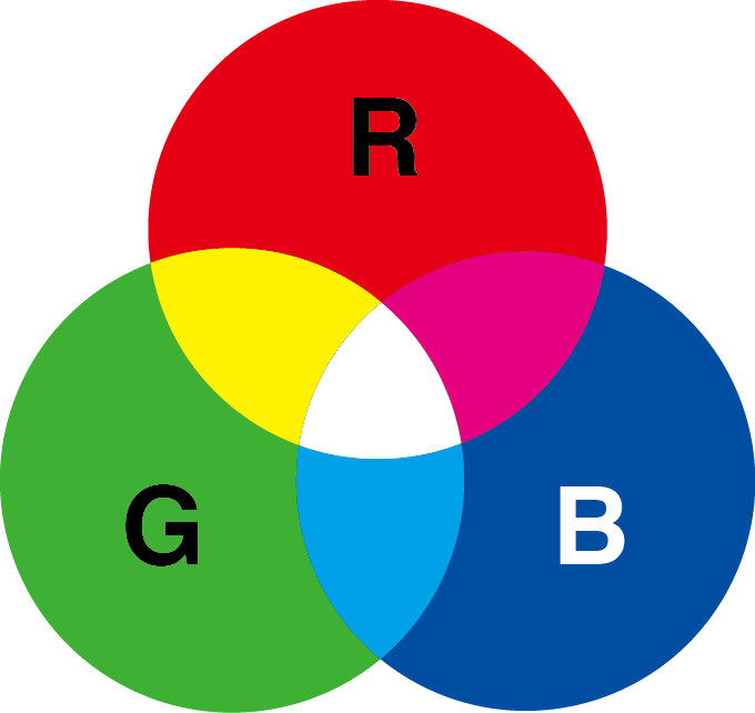 CMYK vs RGB -cmyk-rgb-2
