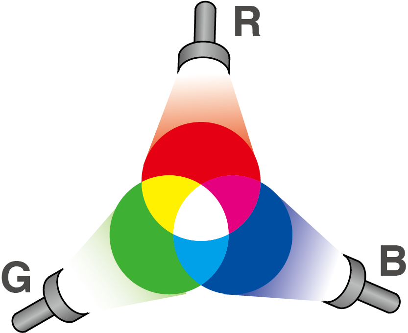 CMYK vs RGB - cmyk-rgb-3