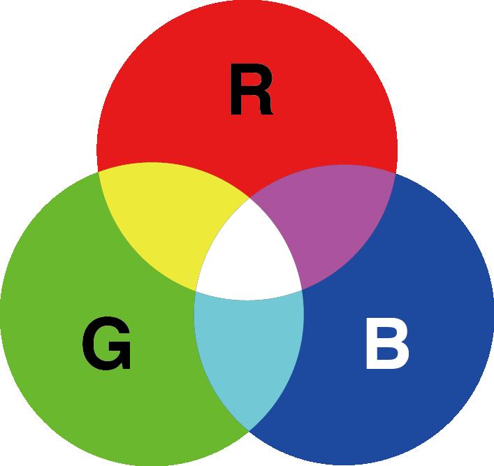 CMYK vs RGB - cmyk-rgb-7
