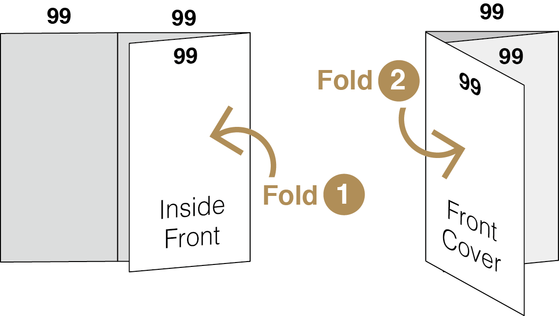 Designing for Folds -Cross Trifold Step