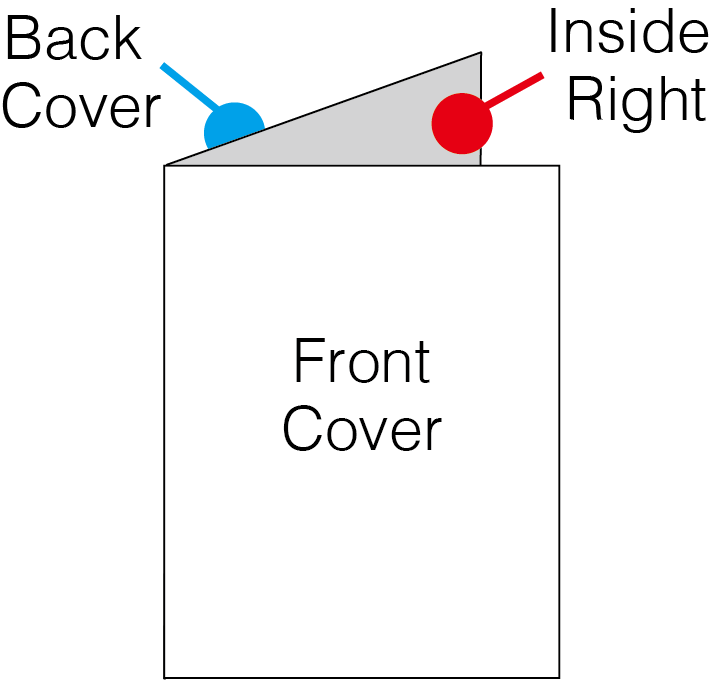 Folded Pamphlets - After