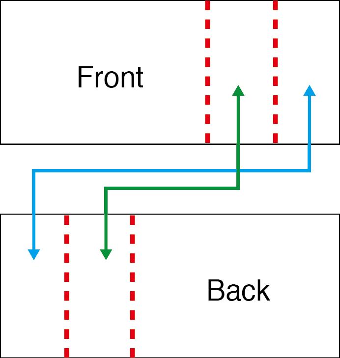 Tickets - parallel-stub