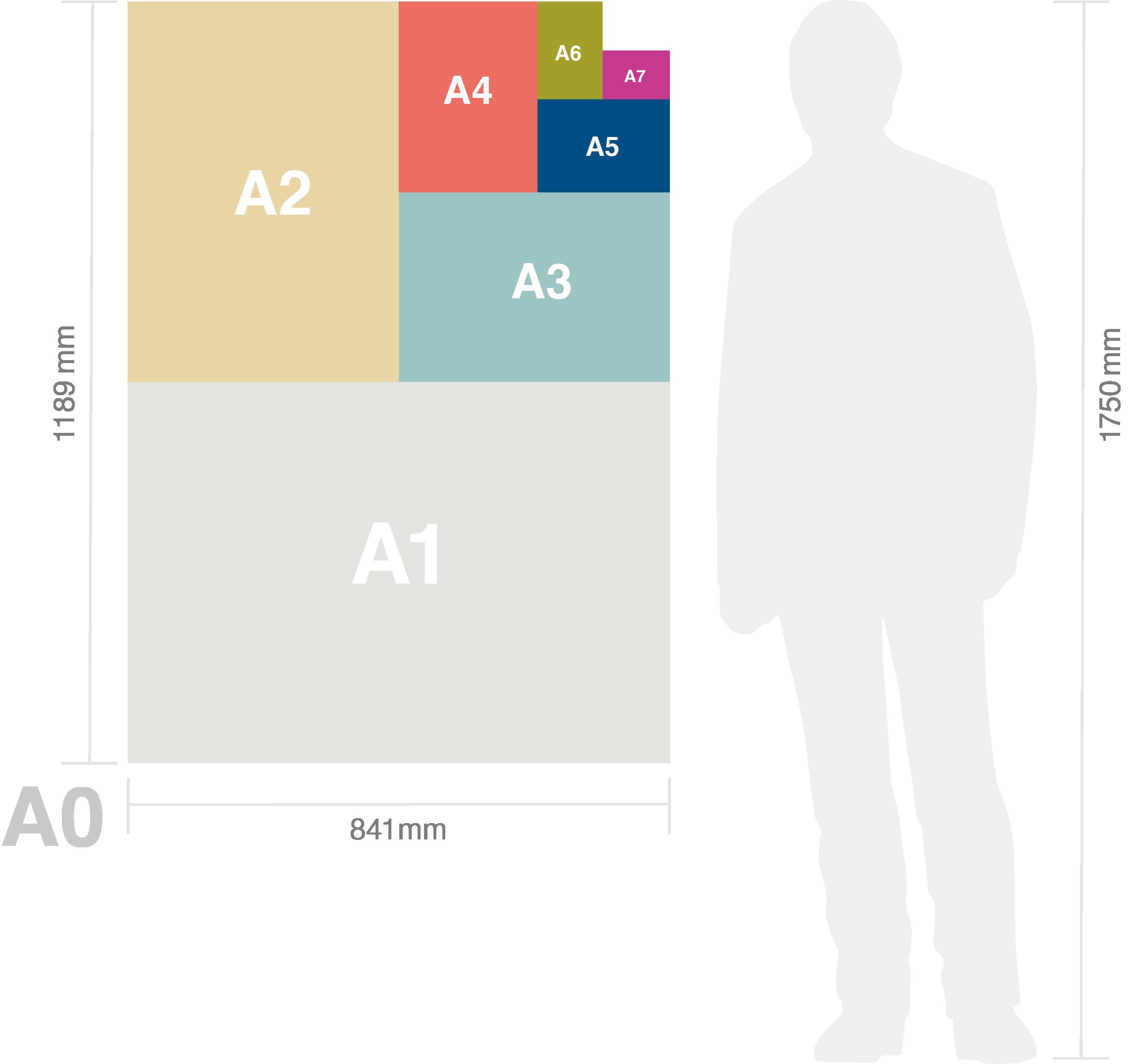 Standard Paper Size - Standard Sizes