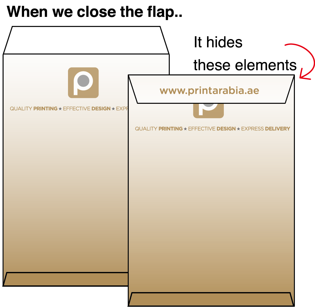 Custom Envelopes - Do's and Don'ts when laying out your design 03 Image
